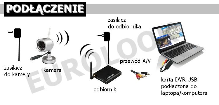 http://zdjecia.dobre-systemy.pl/gotoweallegro/dvr/s1.jpg
