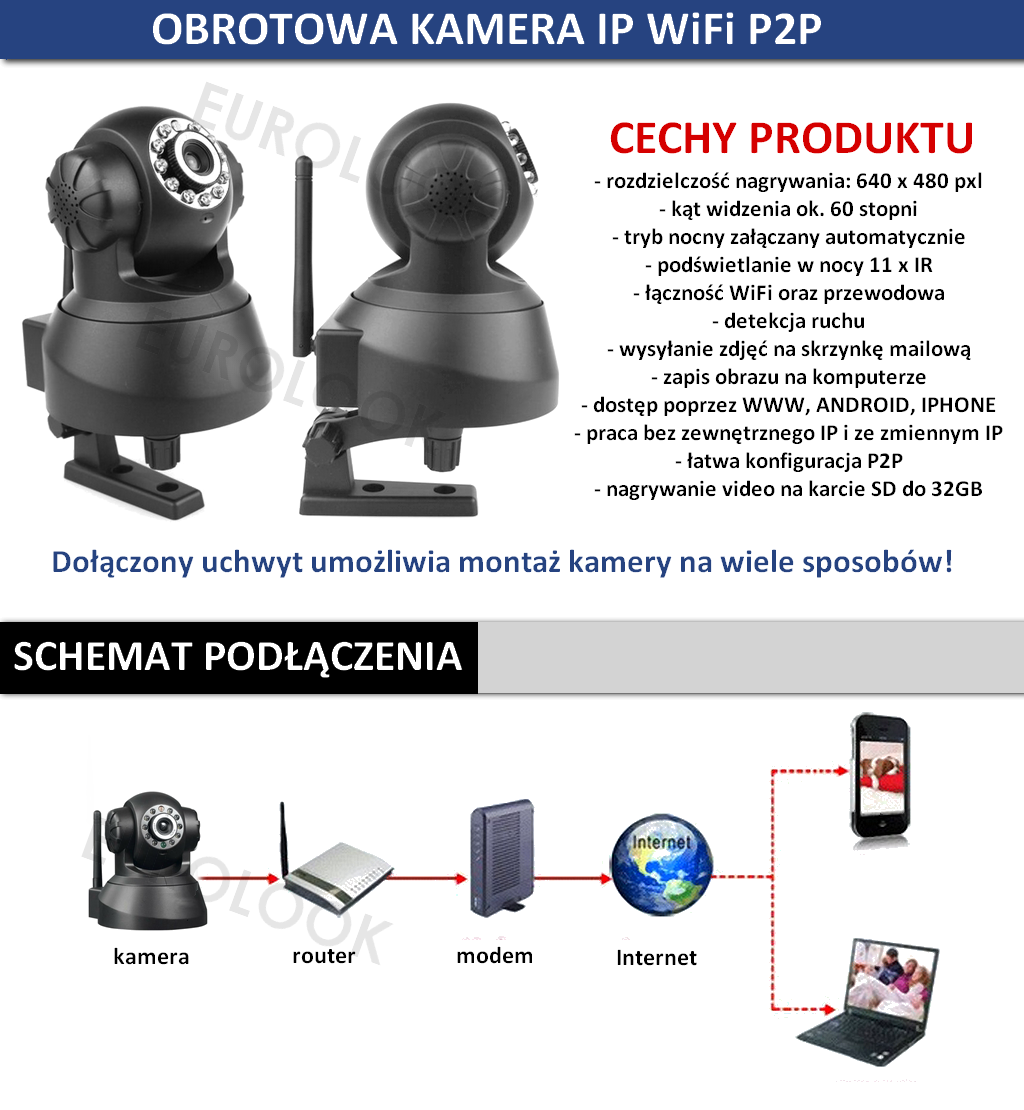 http://zdjecia.dobre-systemy.pl/ipc/ip022/2.png